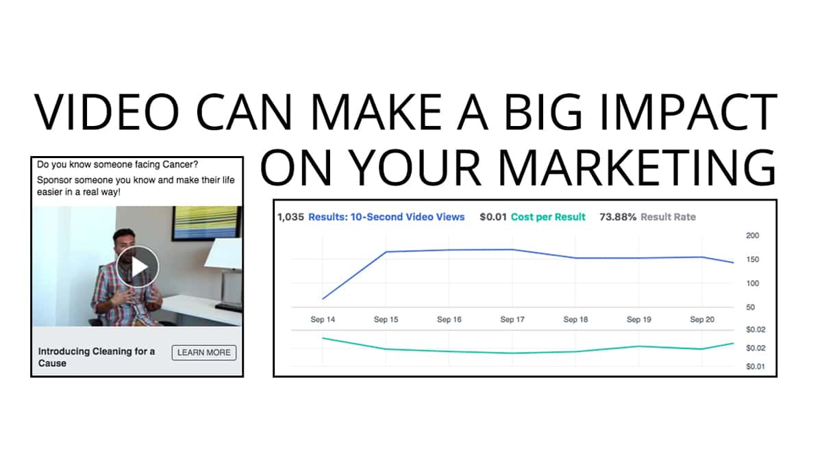 how to use video in your online marketing plan